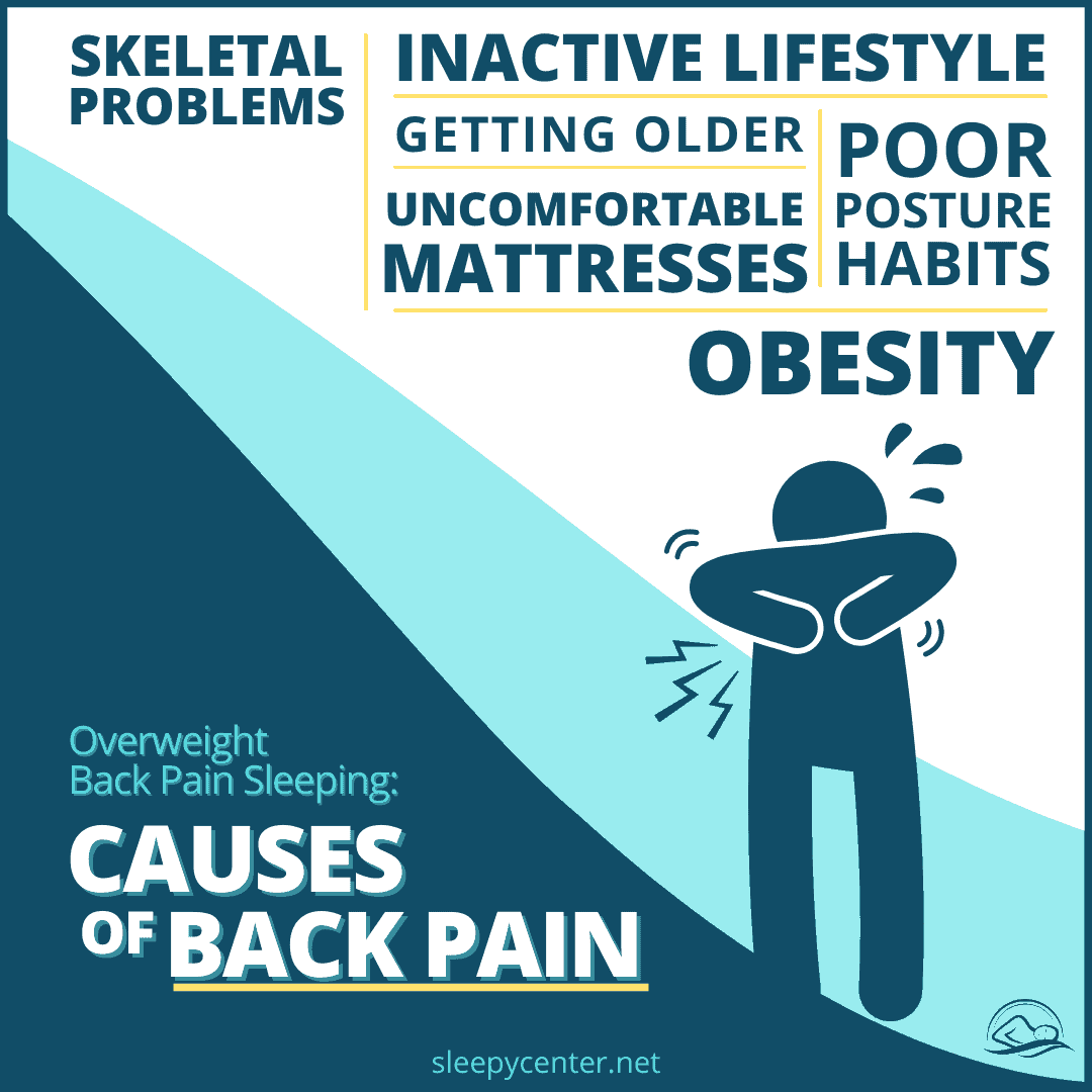 Overweight Back Pain Sleeping: Causes of Back Pain