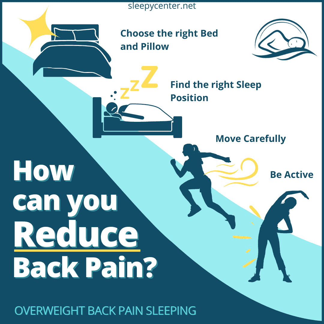 Overweight Back Pain Sleeping: How can Reduce Back Pain?