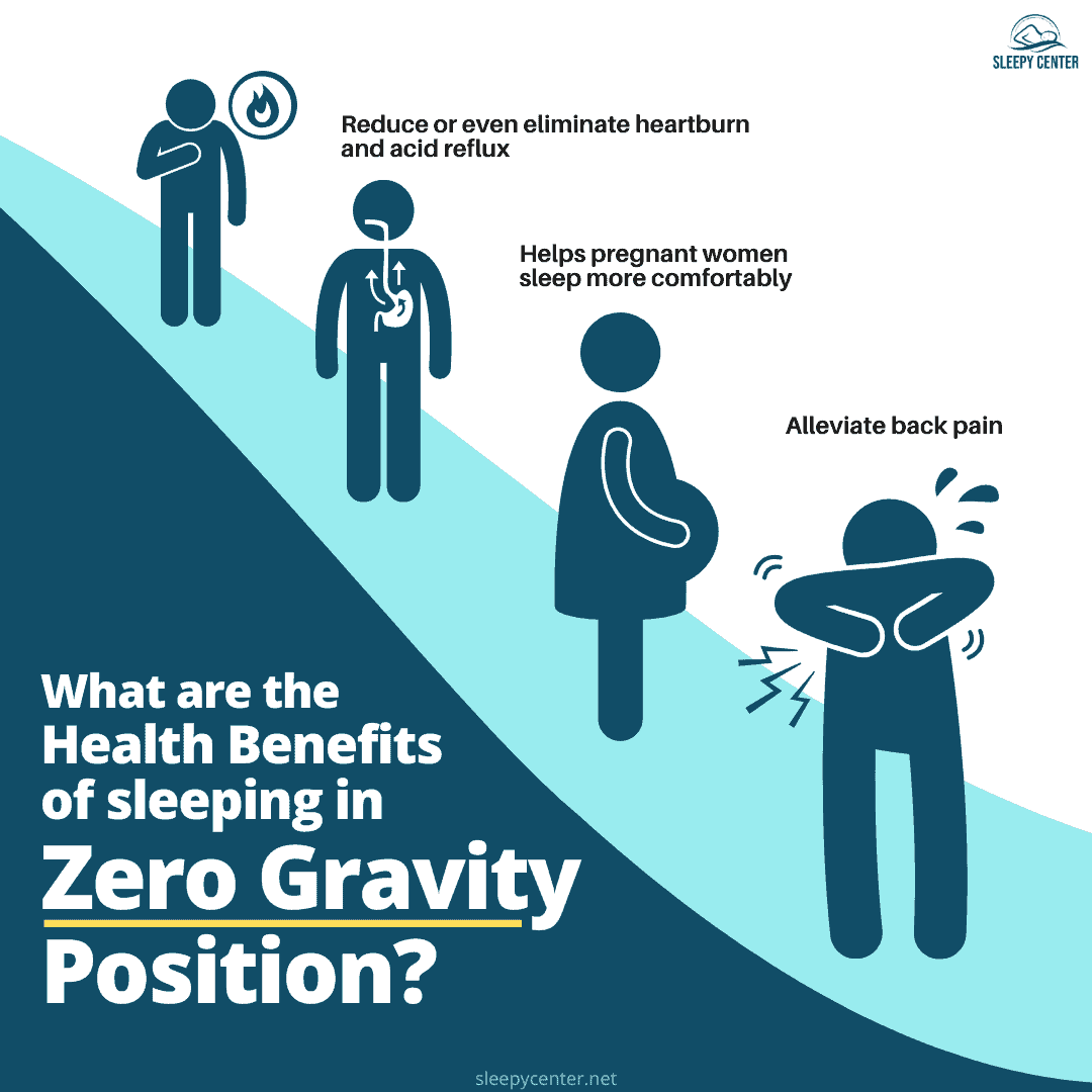 Health Benefits of sleeping in Zero Gravity Position