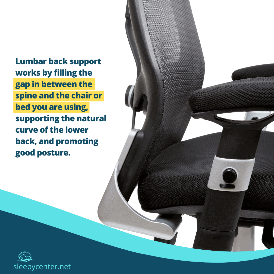 Lumbar back support works by filling the gap in between the spine and the chair or bed you are using, supporting the natural curve of the lower back, and promoting good posture.